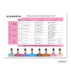 Tabulka: Kombinování sér a krémů ELEMENTA